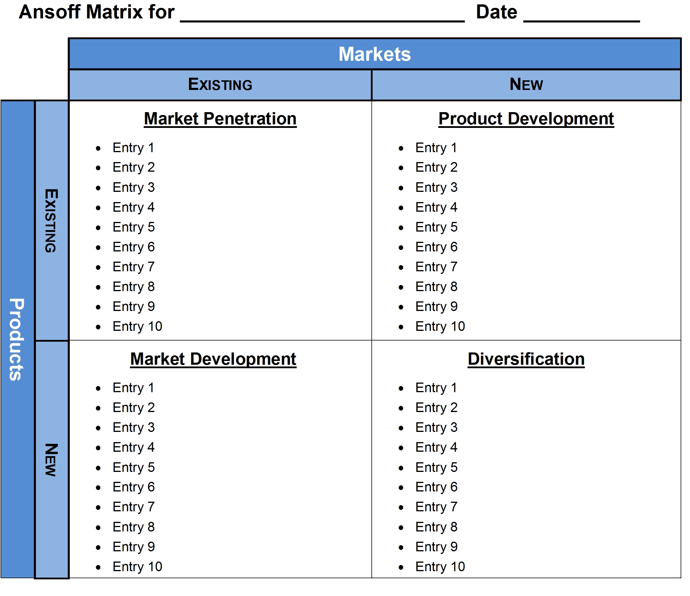 ansoff matrix on cosmetics products kabebo Learn how to apply ansoff's matrix to understand the risk of different strategic   sometimes called the product/market expansion grid, the matrix (see figure 1,.