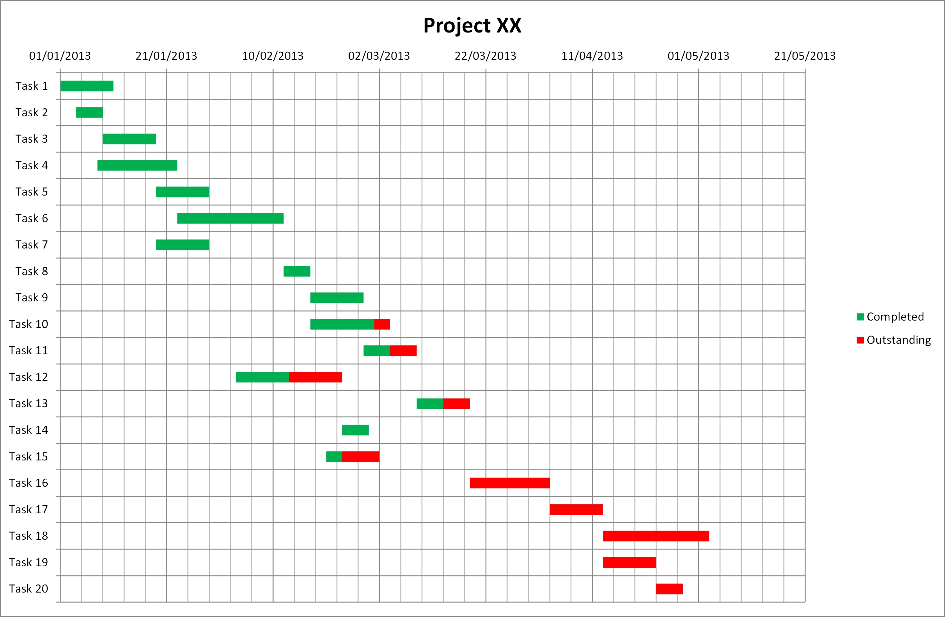 The business tools store blog for Gantt chart excel template 2012